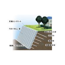 地山補強土 PAN WALL工法 製品画像