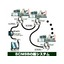 有線タイプのリモート計測システム(RS-485対応) 製品画像