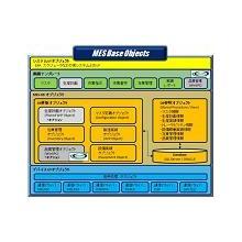 MESソリューション 製品画像