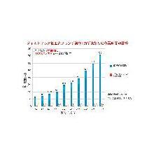 【事例】ジャストフレア工法の利点・電気使用量と加工時間 製品画像