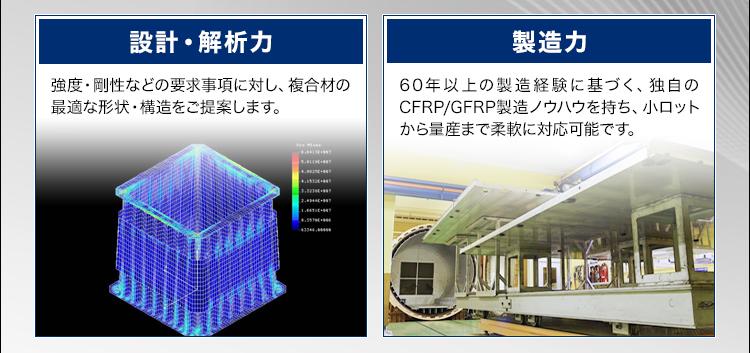 設計・解析力/強度・剛性などの要求事項に対し、複合材の最適な形状・構造をご提案します。/製造力/60年以上の製造経験に基づく、独自のCFRP/GFRP製造ノウハウを持ち、小ロットから量産まで柔軟に対応可能です。