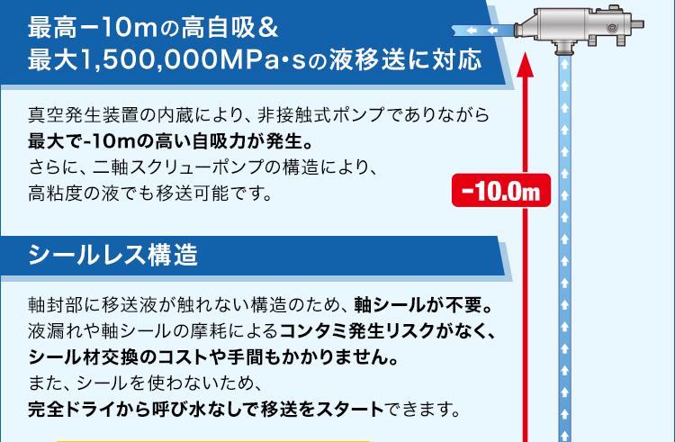 最高-10mの高自吸&最大1,500,000MPa・sの液移送に対応/真空発生装置の内蔵により、非接触式ポンプでありながら最大で-10mの高い自吸力が発生。さらに、二軸スクリューポンプの構造により、高粘度の液でも移送可能です。/シールレス構造/軸封部に移送液が触れない構造のため、軸シールが不要。/液漏れや軸シールの摩耗によるコンタミ発生リスクがなく、シール材交換のコストや手間もかかりません。また、シールを使わないため、完全ドライから呼び水なしで移送をスタートできます。