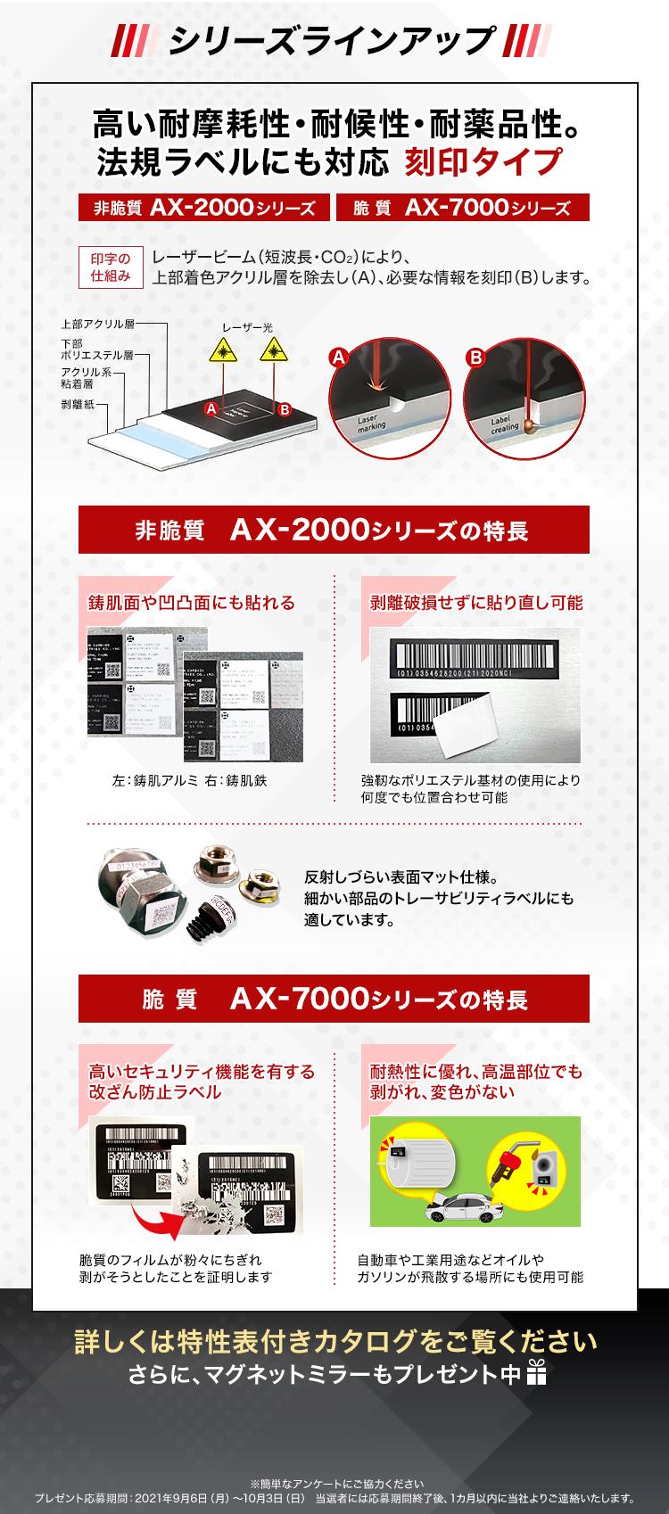 シリーズラインアップ/高い耐摩耗性・耐候性・耐薬品性。法規ラベルにも対応 刻印タイプ/非脆質 AX-2000シリーズの特長/鋳肌面や凹凸面にも貼れる/剥離破損せずに貼り直し可能/反射しづらい表面マット仕様。細かい部品のトレーサビリティラベルにも適しています。/脆質 AX-7000シリーズの特長/高いセキュリティ機能を有する改ざん防止ラベル/耐熱性に優れ、高温部位でも剥がれ、変色がない/詳しくは特性表付きカタログをご覧ください。さらに、マグネットミラーもプレゼント中
