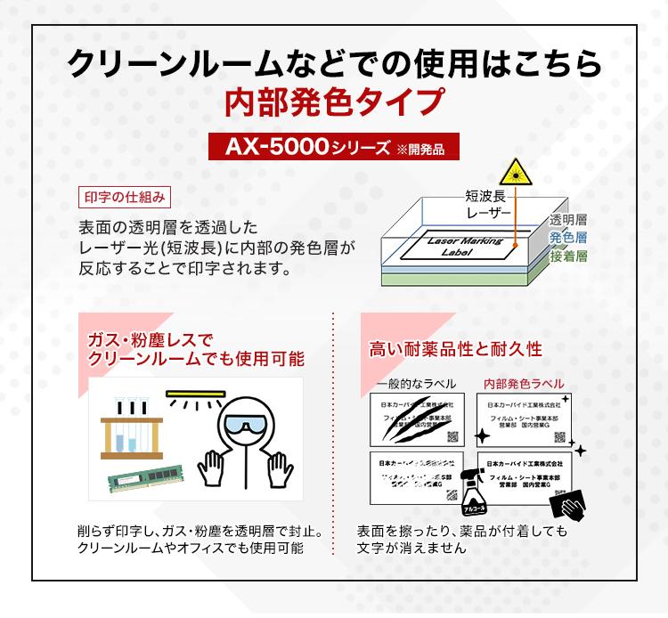 クリーンルームなどでの使用はこちら 内部発色タイプ/AX-5000シリーズ ※開発品/ガス・粉塵レスでクリーンルームでも使用可能/高い耐薬品性と耐久性
