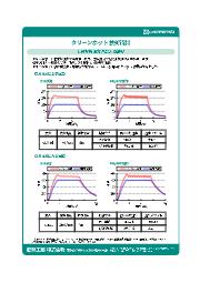【クリーンホット技術資料】3.温度制御方法による違い 表紙画像