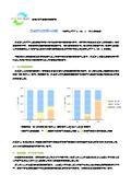 スピクリスポール酸 技術レポートVol. 4 肌への浸透