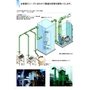 工場集塵システムカタログ 表紙画像