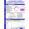EPMA分析における7つの分光結晶230331.jpg
