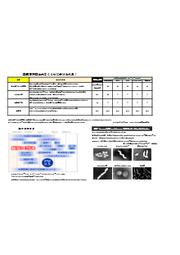空気清浄機分類表2 表紙画像