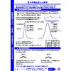 ?高分子構造変化の解析210423.jpg