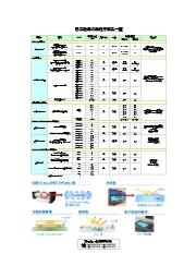 日本触媒の微粒子(エポスター他) 表紙画像