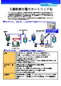 3M(TM) Zeta Plus(TM) ろ過助剤使用工程への導入による作業効率・安全性改善例