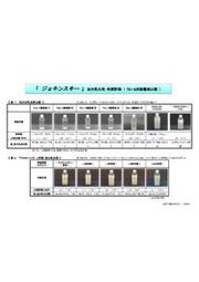 ジョキンスキー 食用油の乳化分解比較試験 表紙画像