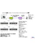 Beacon DV-9525T/R DVI+USB KVMエクステンダー構成(150m+音声) 表紙画像