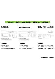 眼刺激試験・皮膚刺激試験・重金属分析試験(ソウジスキー) 表紙画像