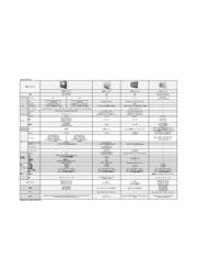 パネルPCシリーズ仕様一覧 [2017.3] 表紙画像