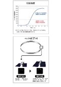 金属製シームレスベルトの疲労強度比較/ベルト端部形状