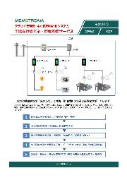 【製造IoT事例】工場向け省エネ・節電支援サービス 製品カタログ 表紙画像