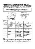 空圧機器別不具合事例・エア配管事例・各種機器紹介