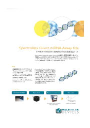 SpectraMax Quant dsDNA Assayキット 表紙画像