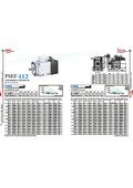 同期型サーボモータ『PSEF112(220V、400V)』