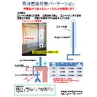 飛沫感染対策パーテーション 表紙画像