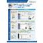 マニュアル作成支援iPad専用アプリ『知与庫(ちょこ)』 表紙画像