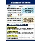 【活用事例】変化点管理-品質管理システム 品質デザイナー 表紙画像