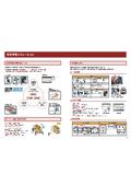 RFID資材管理システム