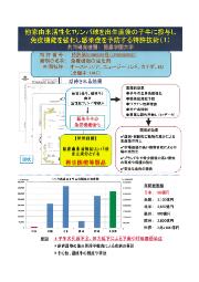 免疫機能を強化し感染症を予防する特許技術 表紙画像