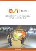 産業用VRシステム 『IC.IDO』