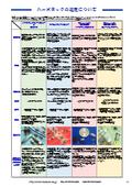 ハーメチックの選定方法 ※『4種類の製品比較一覧表』進呈中!