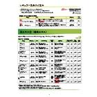 取扱い製品カタログ 表紙画像