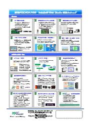 InduSoft Web Studio(IWS)概要カタログ 表紙画像