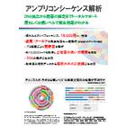「アンプリコンシーケンス解析」細菌叢や菌類叢を解析、多様性解析や統計解析も 表紙画像
