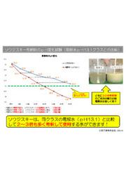 ソウジスキー 希釈によるpH変化(グラフ) 表紙画像