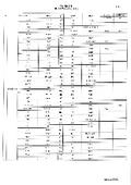 原材料証明書 植物発酵エキスSSN000 表紙画像
