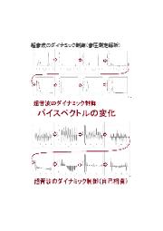 超音波のダイナミック制御(音圧測定解析) 表紙画像