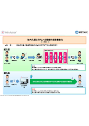 【WinActor導入事例】庶務 表紙画像