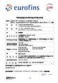 防爆構造検定合格証(Zone2バッテリー付) CML 18JPN4234 JP