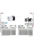 同期型サーボモータ『PSEF132(220V、400V)』