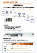 高密度実装技術【基板開発&量産受託】