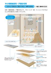 『床ふく射パネル YFPシステム』 表紙画像