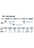 『冷媒充填装置 VRCD』補足資料(短縮可能な作業時間の目安をご紹介)