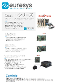 CXP-6対応フレームグラバー CoaXLinkシリーズ