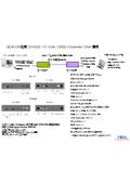Beacon DV-9525T/R VGA+USB KVMエクステンダー構成(150m+音声) 表紙画像