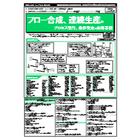 【書籍】フロー合成、連続生産のプロセス設計、条件設定と応用事例( No.2082) 表紙画像