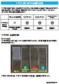 アクリル板に対する攻撃性比較試験