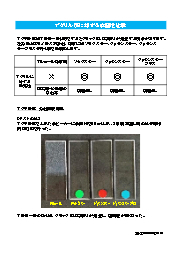 アクリル板に対する攻撃性比較試験 表紙画像