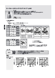 ロードホールディングバルブ タイプ LHK 製品カタログ 表紙画像